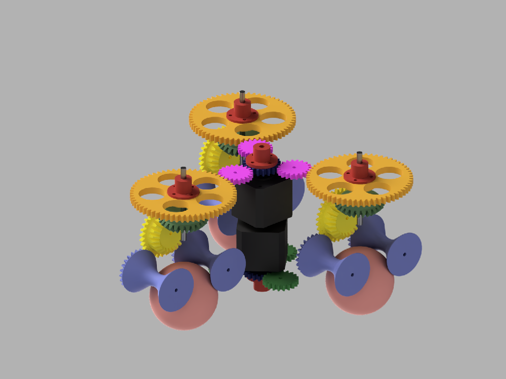 synchro drive, gears and ball wheels